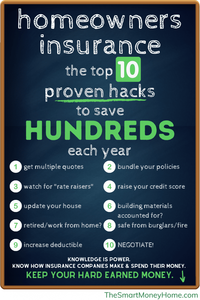 top 10 tips to save money on home insurance