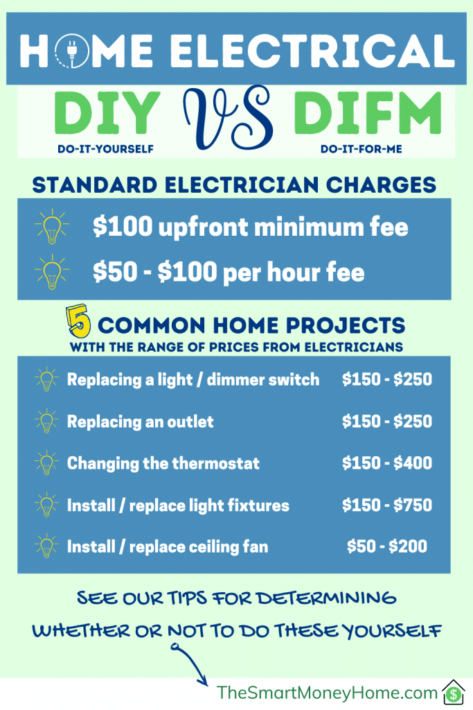 Should you hire an electrician for your home